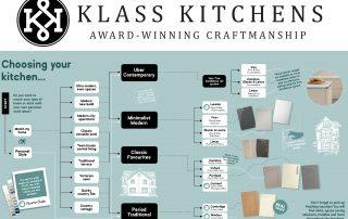 Cannock Kitchens